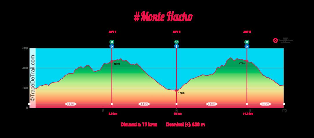 perfil-monte-hacho-17kms8227054219712552616.png
